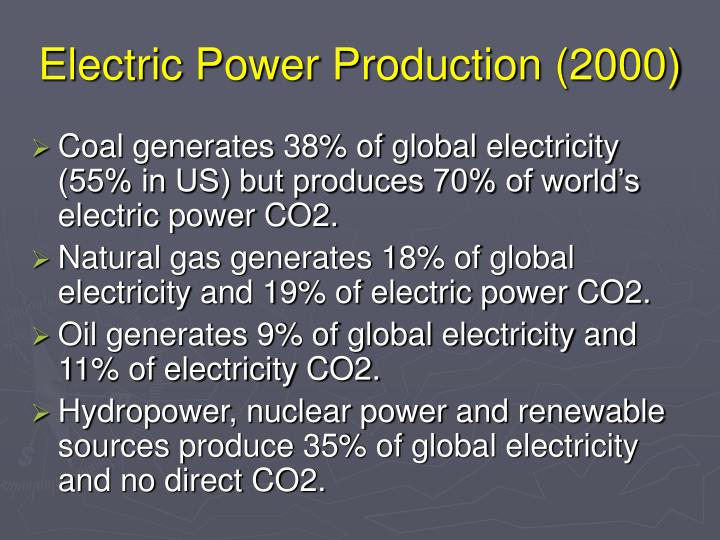 Electric Power Production (2000)