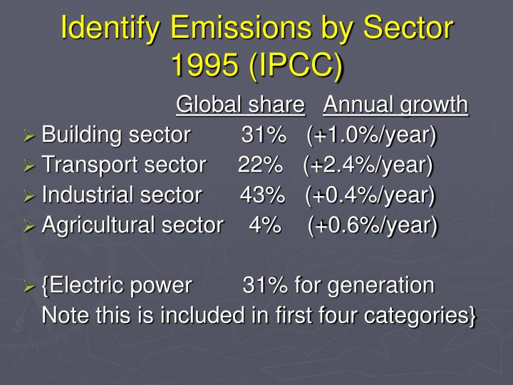 Identify Emissions by Sector 1995 (IPCC)