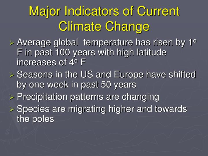 Major Indicators of Current Climate Change