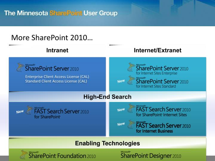 More SharePoint 2010…