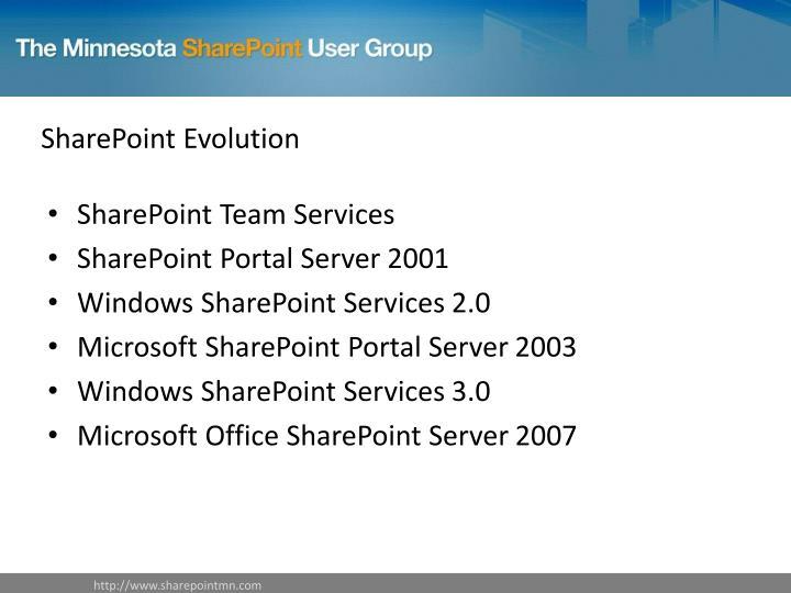 SharePoint Evolution