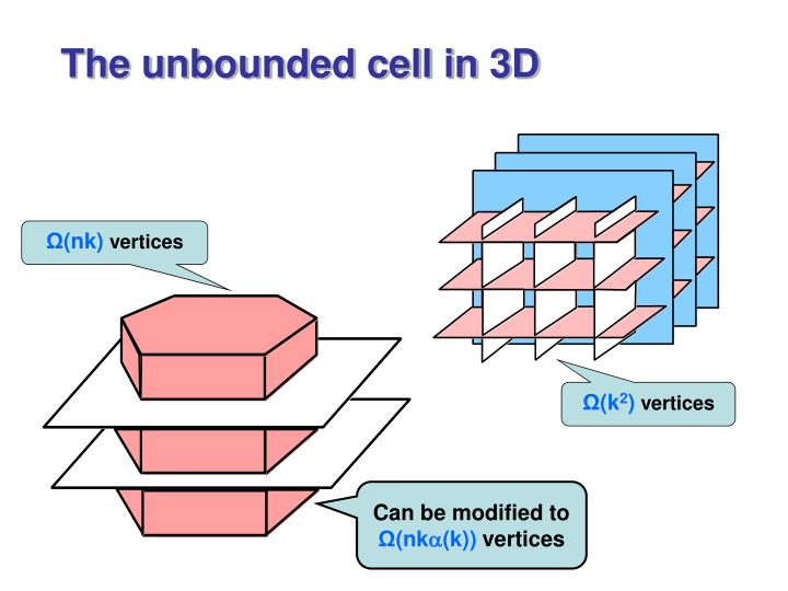 The unbounded cell in 3D