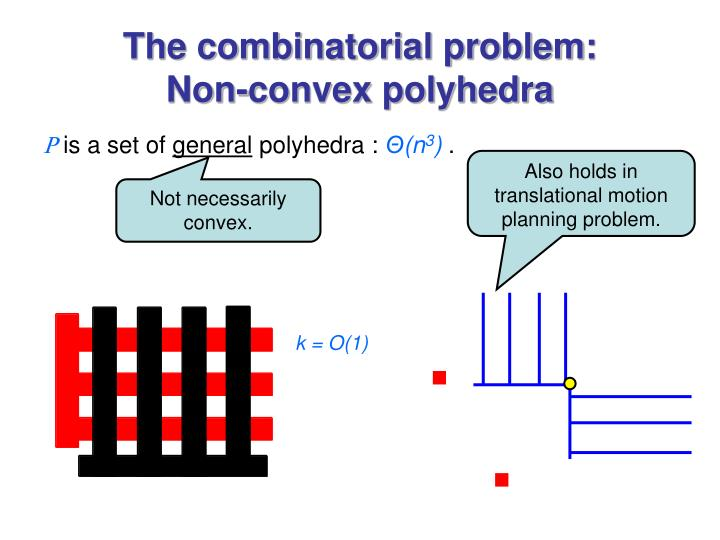 The combinatorial problem: