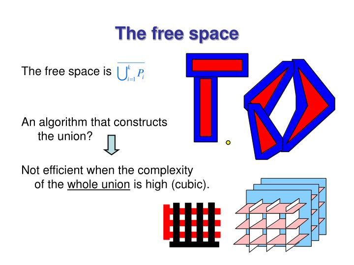 The free space