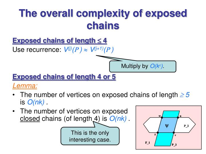 The overall complexity of exposed chains
