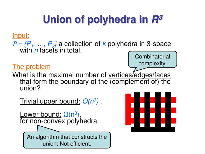 Union of polyhedra in