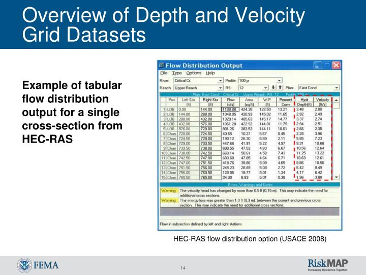 Overview of Depth and Velocity