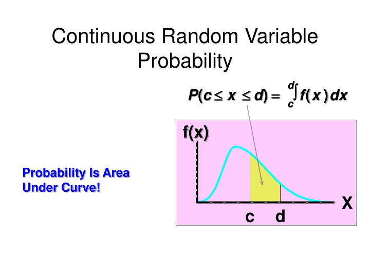 Continuous Random Variable Probability