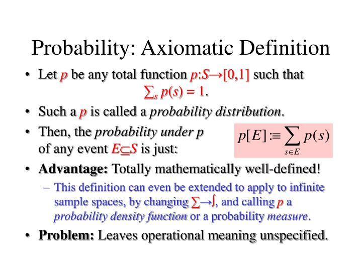 Probability: Axiomatic Definition
