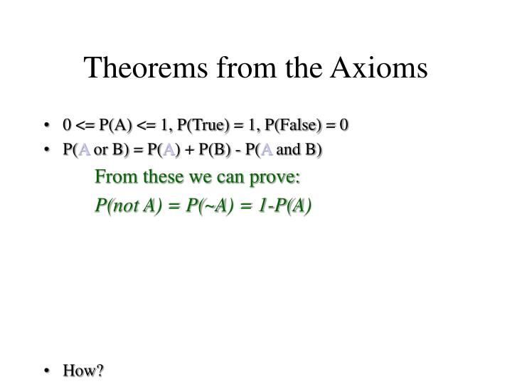 Theorems from the Axioms
