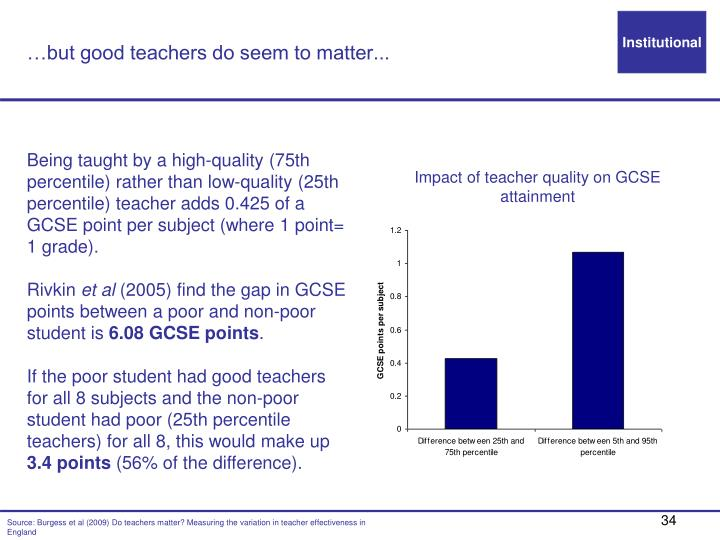 …but good teachers do seem to matter...
