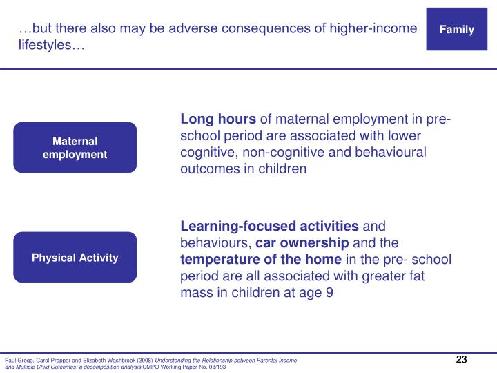 …but there also may be adverse consequences of higher-income lifestyles…