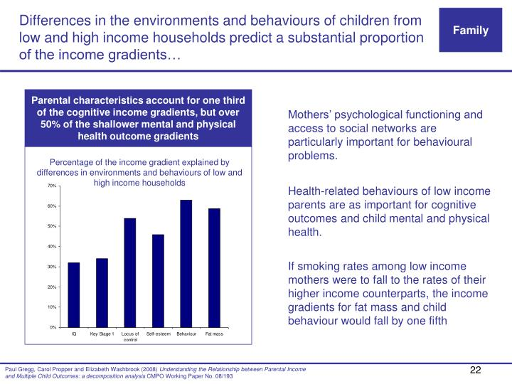 Differences in the environments and behaviours of children from