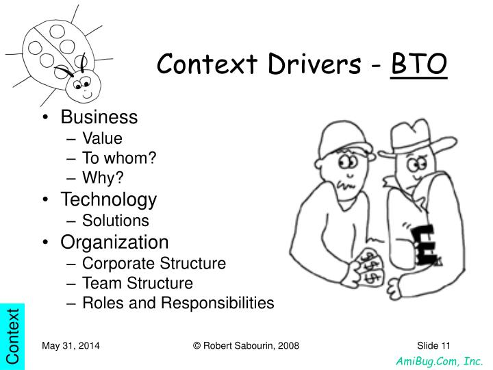 Context Drivers -