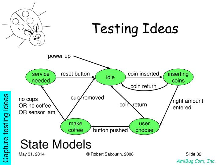 State Models