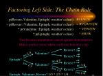 factoring left side the chain rule