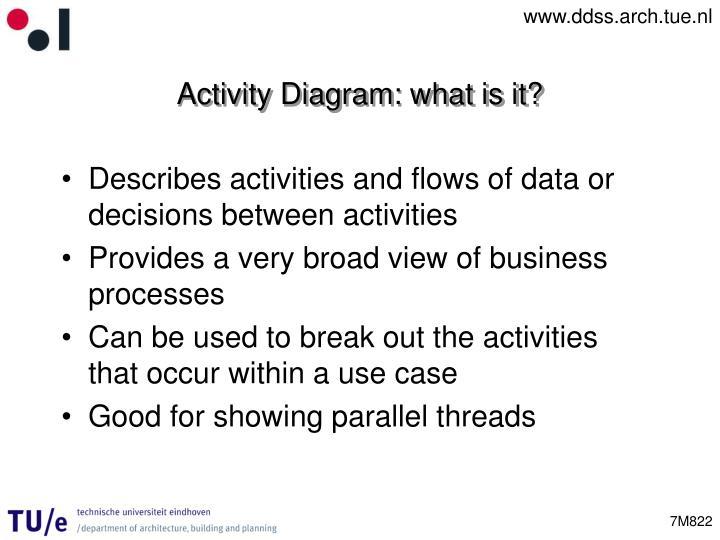 Activity diagram what is it