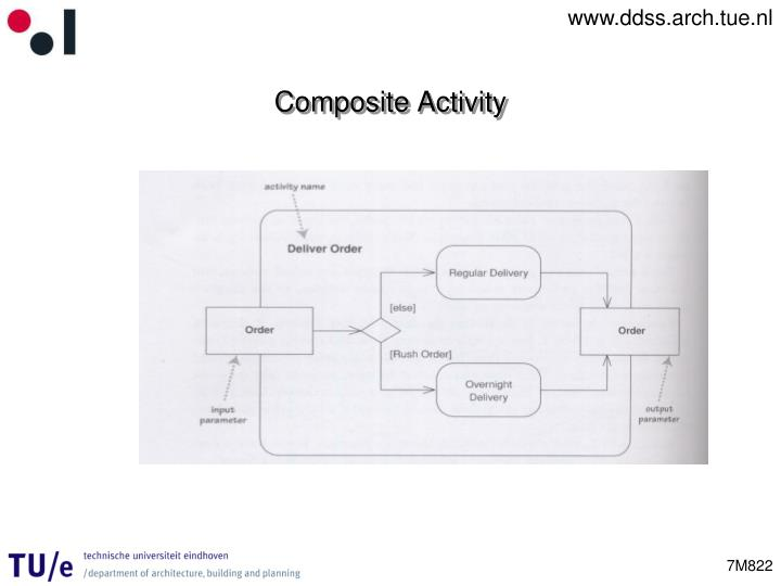 Composite Activity