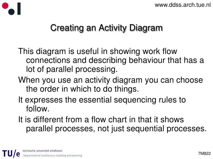 Creating an Activity Diagram