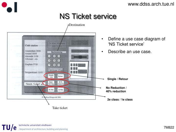 NS Ticket service