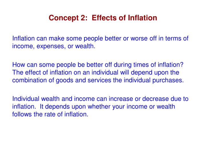Concept 2:  Effects of Inflation