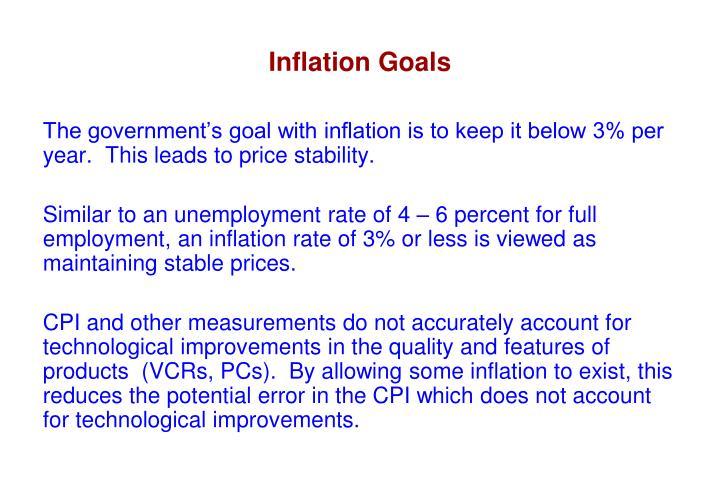 Inflation Goals