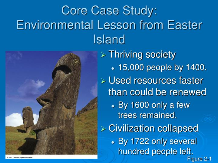 Core case study environmental lesson from easter island
