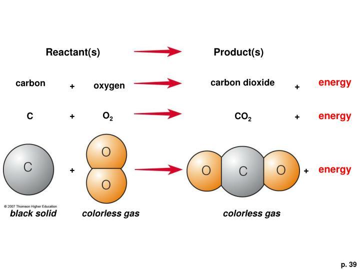 Reactant(s)
