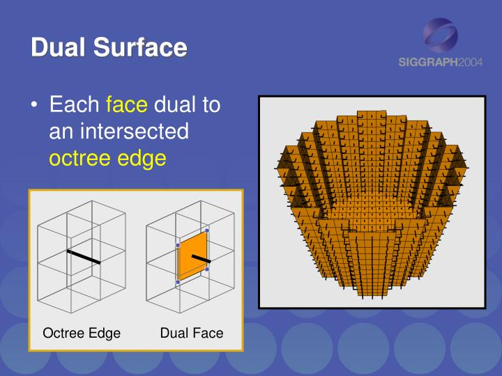 Dual Surface