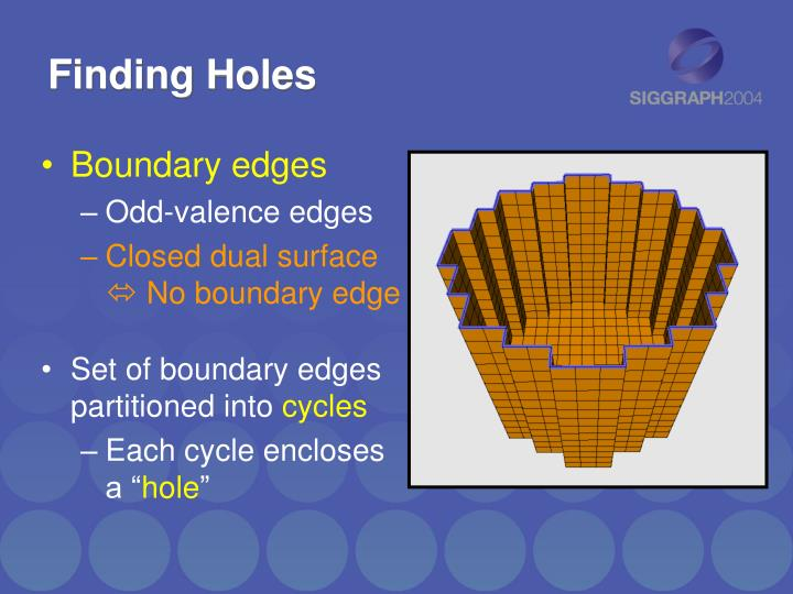 Finding Holes