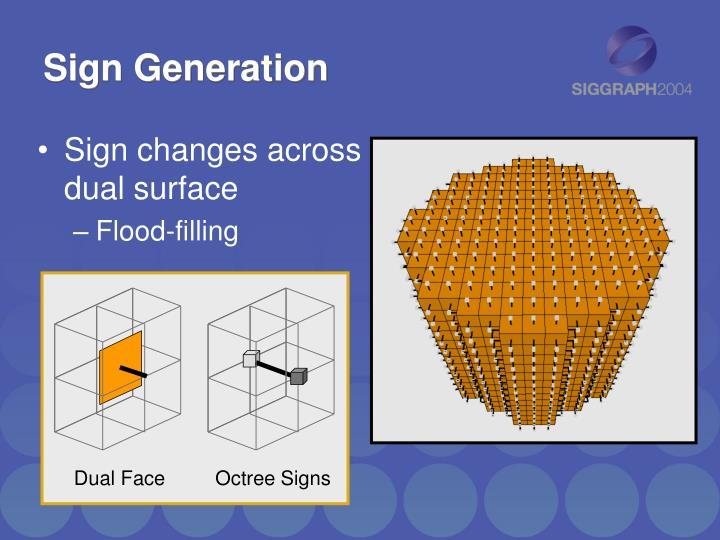 Sign Generation