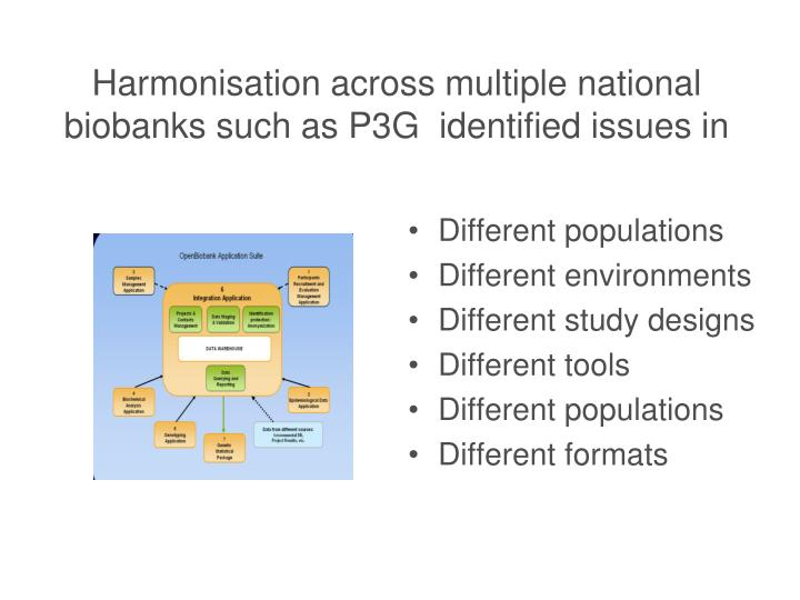 Harmonisation across multiple national biobanks such as P3G  identified issues in