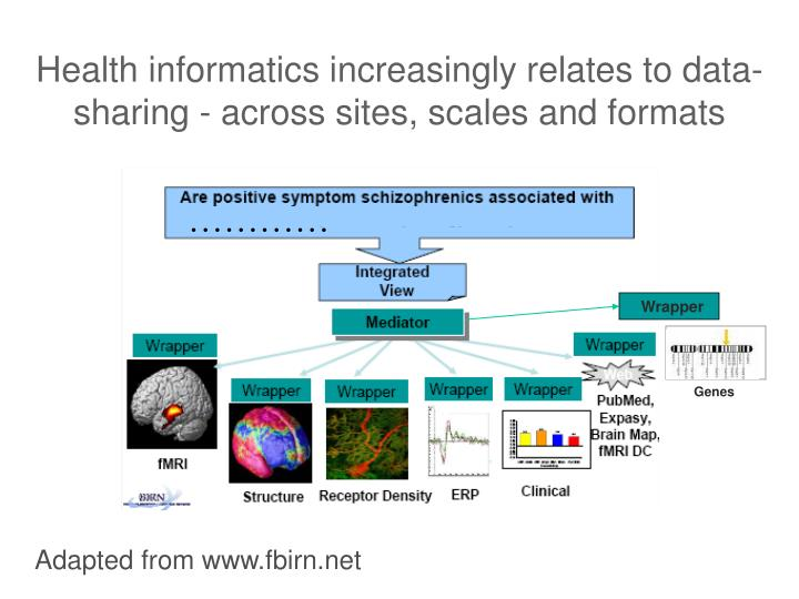 Health informatics increasingly relates to data sharing across sites scales and formats