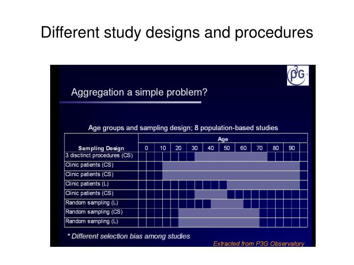 Different study designs and procedures