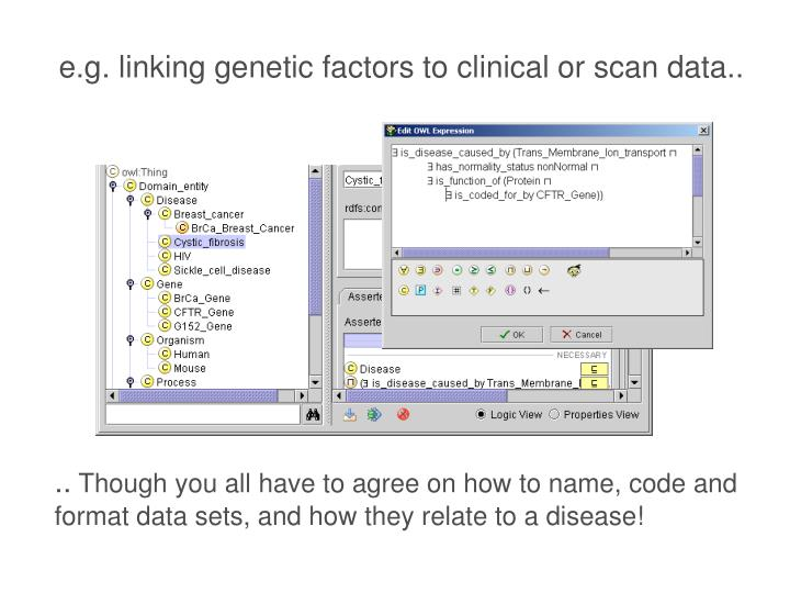 e.g. linking genetic factors to clinical or scan data..