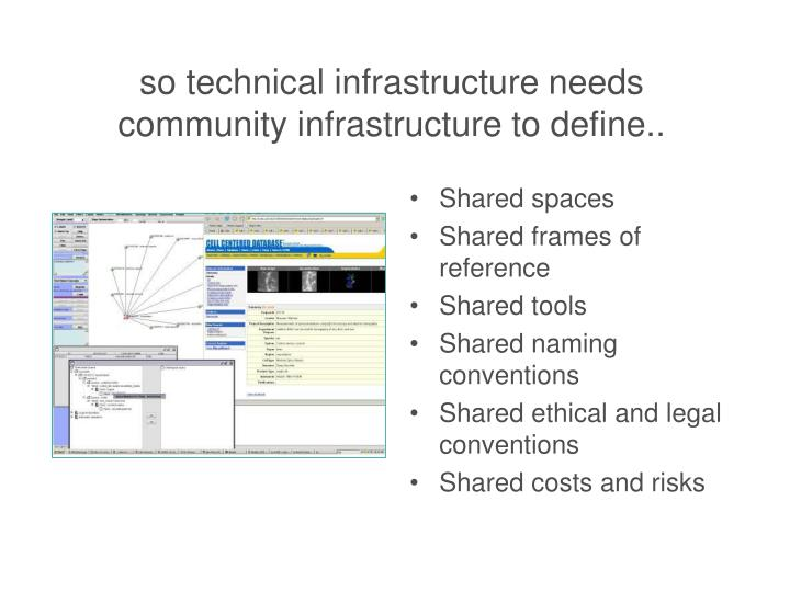 so technical infrastructure needs community infrastructure to define..
