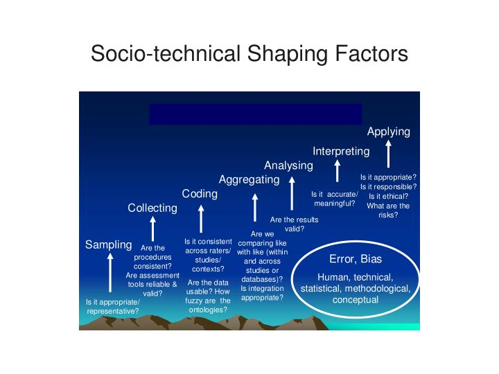 Socio-technical Shaping Factors