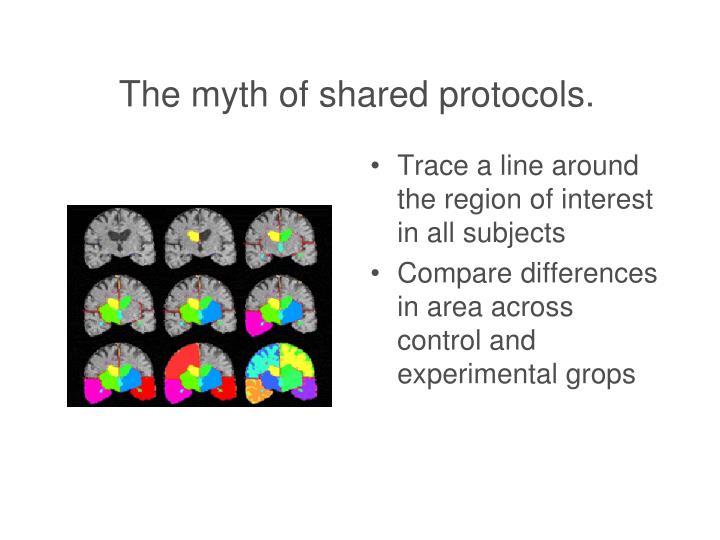 The myth of shared protocols.