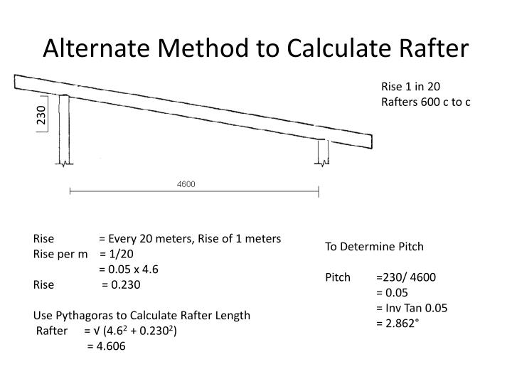 Alternate Method to Calculate Rafter