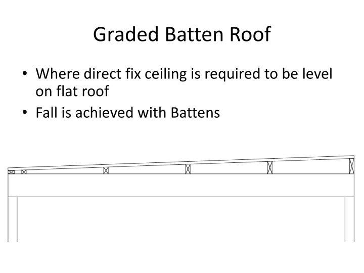 Graded Batten Roof