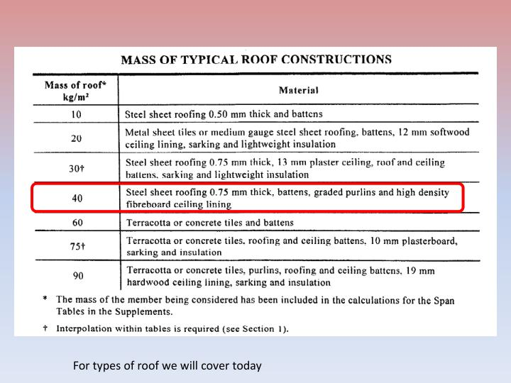 For types of roof we will cover today