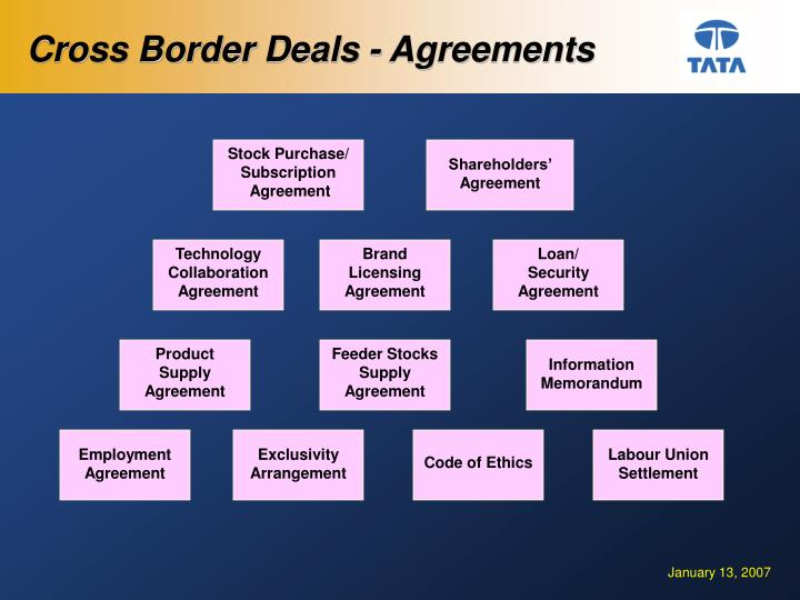 Cross Border Deals - Agreements