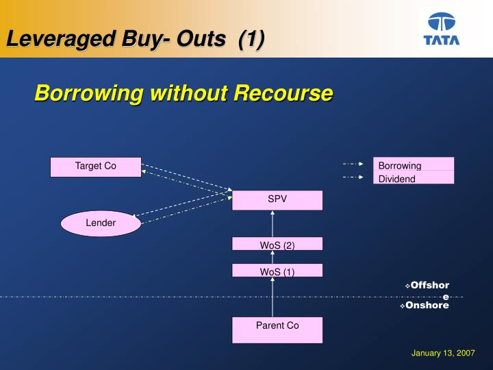 Leveraged Buy- Outs  (1)