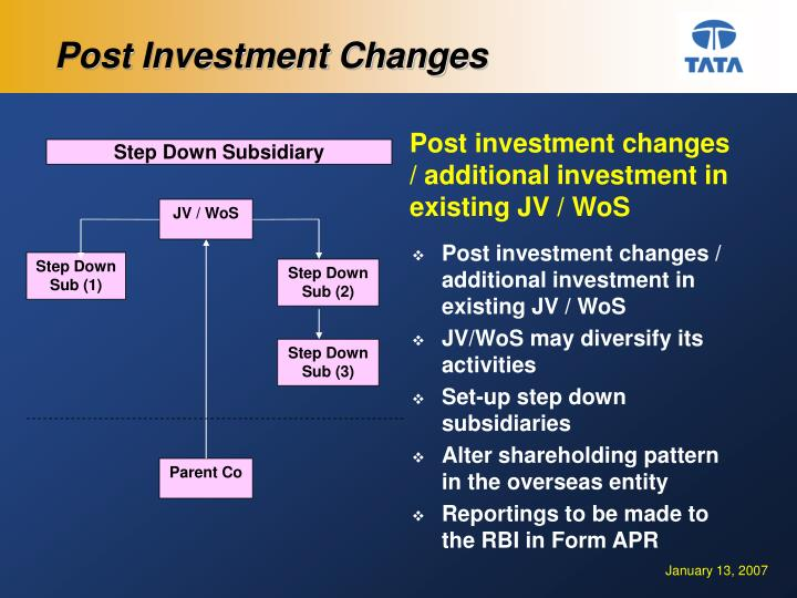 Post Investment Changes