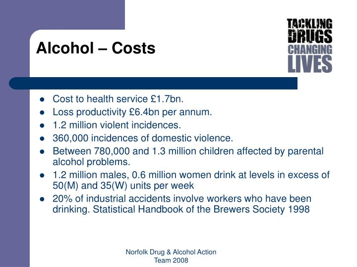 Alcohol – Costs