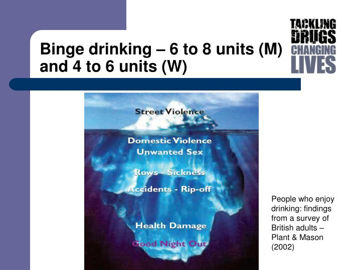 Binge drinking – 6 to 8 units (M) and 4 to 6 units (W)