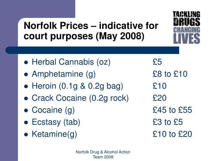 Norfolk Prices – indicative for court purposes (May 2008)