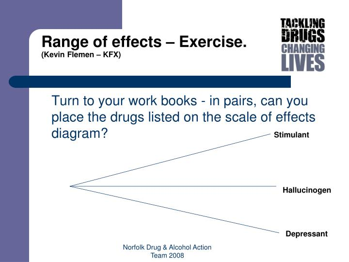 Range of effects – Exercise.