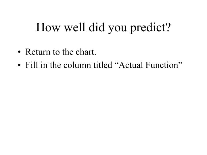 How well did you predict?