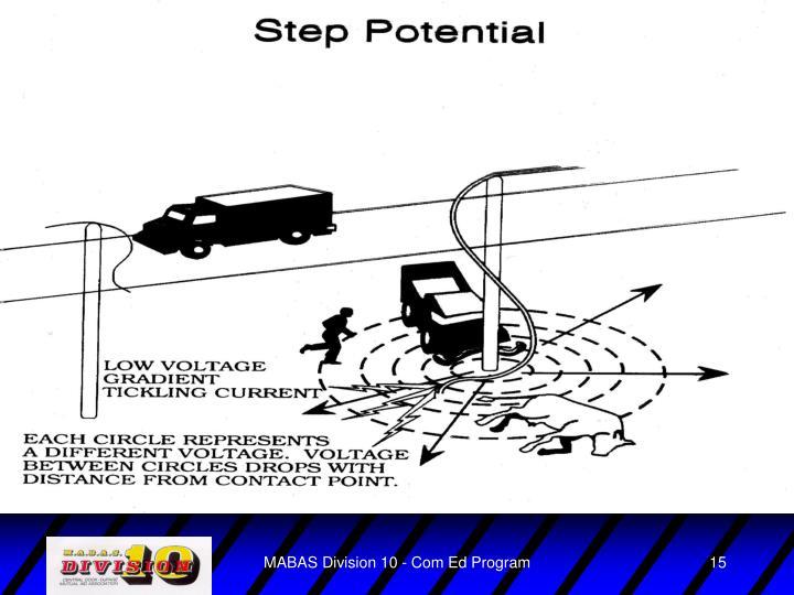 MABAS Division 10 - Com Ed Program